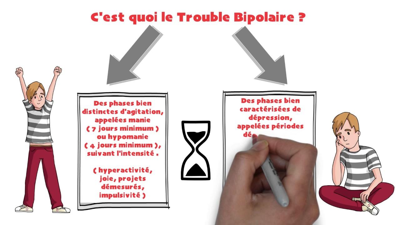 Rencontre quelqu'un avec trouble bipolaire 1