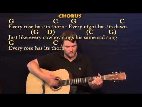 Play It Again - Guitar Lesson and Tutorial - Luke Bryan - YouTube