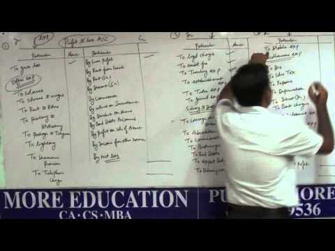 financial statement(without adjustment) lec 2