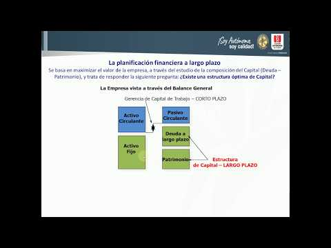 Finanzas A Largo Plazo Clase 1