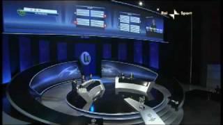 Sorteggio Champions 2009/10 - Quarta Fascia