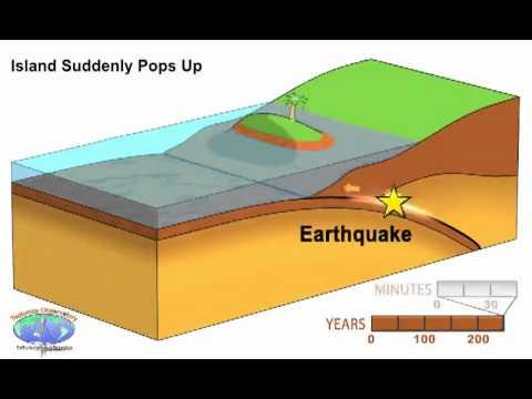 Animation of Earthquake and Tsunami in Sumatra.flv