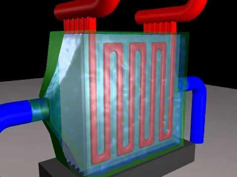 Intercambiador de calor de placas serpentin plate coil - Placas de calor ...