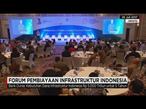 Forum Pembiayaan Infrastruktur Indonesia