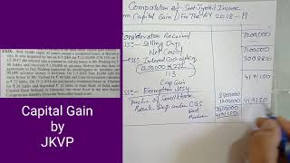 Capital gain must watch problems