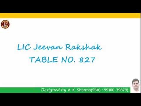 Table No. 827 : Jeevan Rakshak Plan Details