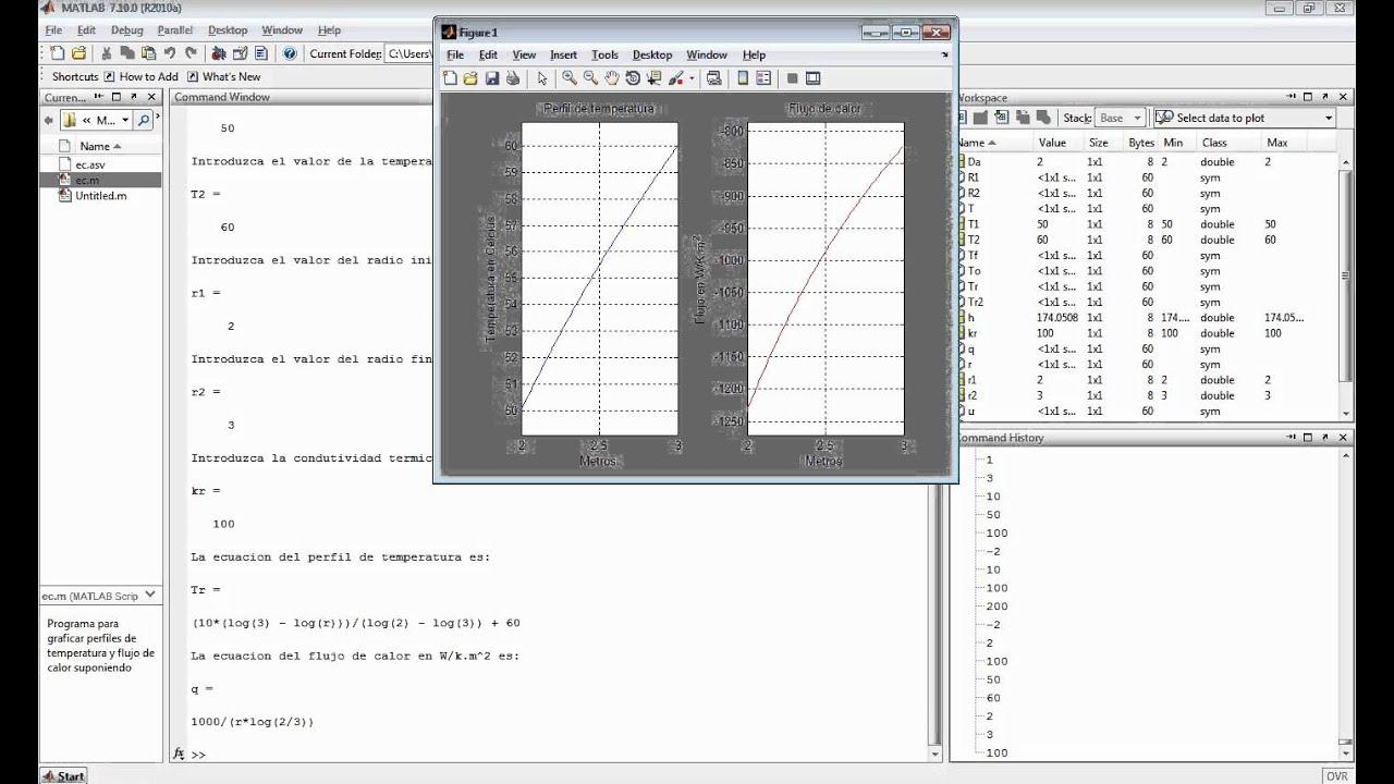 MATLAB perfil de temperatura y flujo de calor