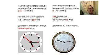 ТИМУР ТРЕГУЛОВ ФРАГМЕНТ МАСТЕР КЛАССА