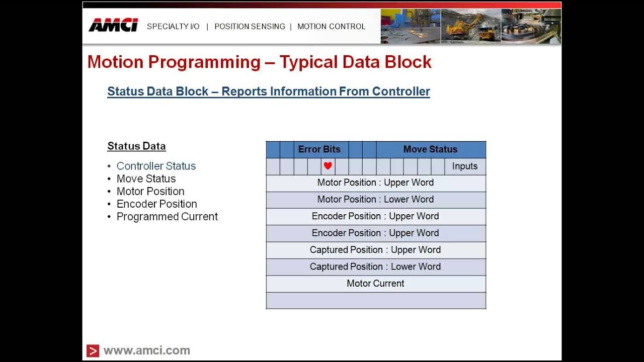 Webinar: Programming AMCI EtherNet/IP Motion Products with RSLogix ...