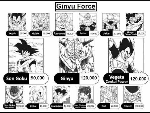 dragonball z power levels
