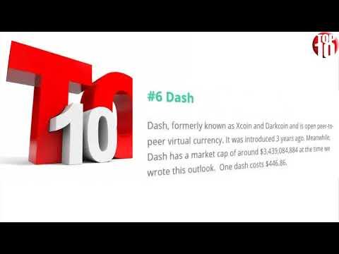 Top 10 best cryptocurrencies to buy