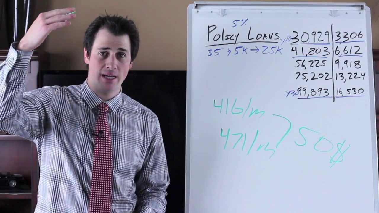 Why Taking Life Insurance Policy Loans Make Sense Rather Than Paying Cash