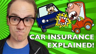 Car Insurance Explained amp; What to Do After a Car Accident