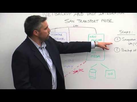 NBU and VADP Integration SAN Transport Mode