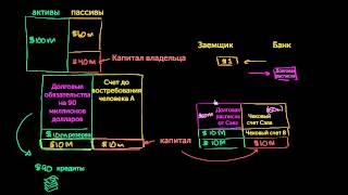 Основы финансовой отчетности в рамках частичного резервирования, часть 2