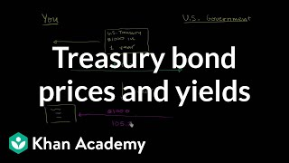 Treasury Bond Prices and Yields