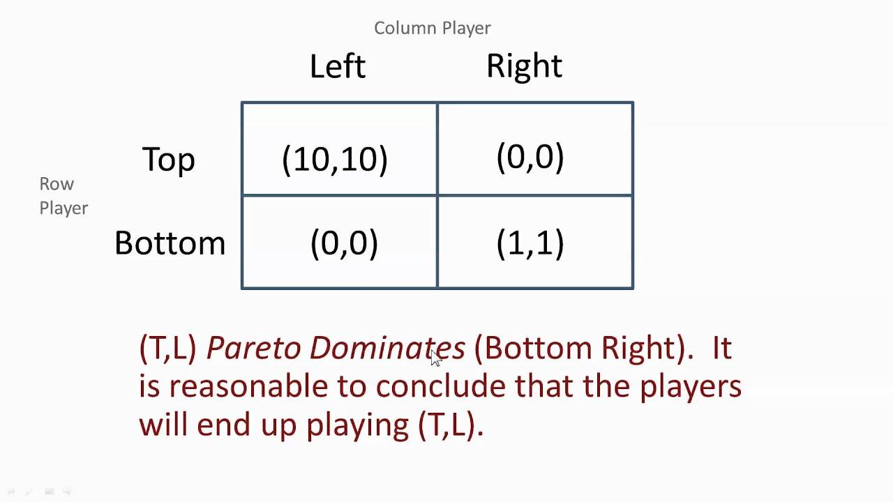 Game theory optimal poker wiki