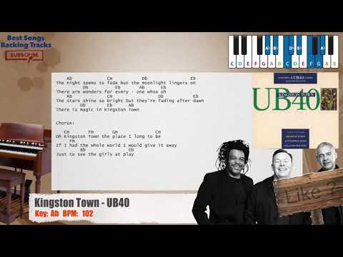 Kingston Town - UB40 Piano Backing Track With Chords And Lyrics