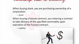 Trade futures contracts like you would stocks, w/income and limited risk
