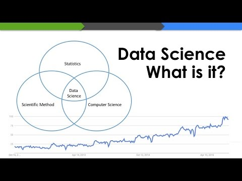 How Data Science Works & Applying It To Online Advertising
