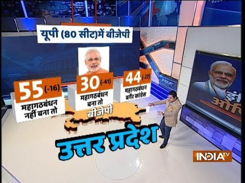 IndiaTV Opinion Poll: SP-BSP to face major losses if Congress not part of grand-alliance in UP Mp3