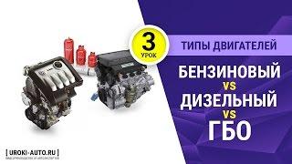 видео Какие типы двигателей бывают