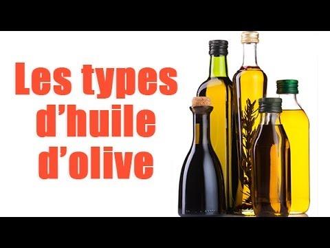 comment reconna tre les diff rents types d 39 huiles d 39 olive. Black Bedroom Furniture Sets. Home Design Ideas
