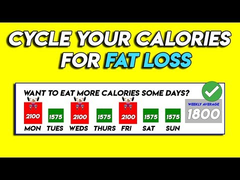 calorie-cycling-diet-plan-to-lose-weight!