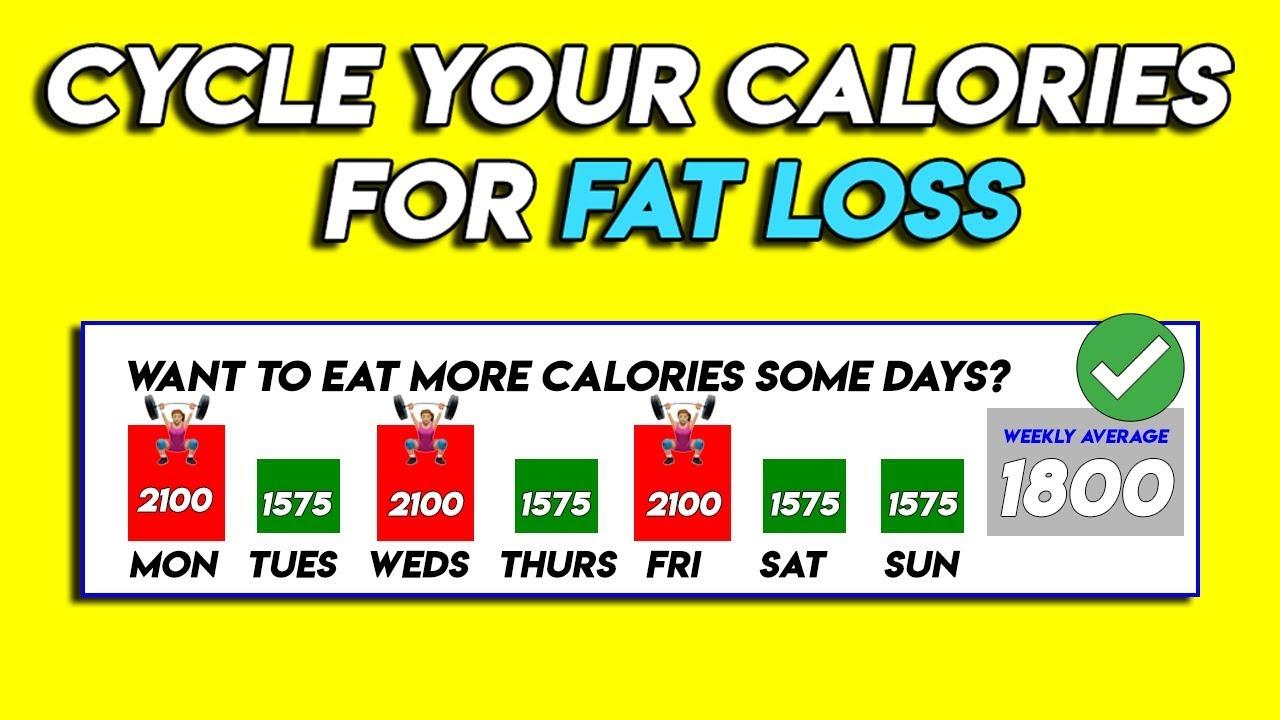 calorie cycling diet plan