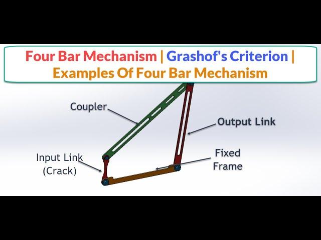 Four Bar Linkage  | Grashof's Criterion | Examples Of Four Bar Mechanism