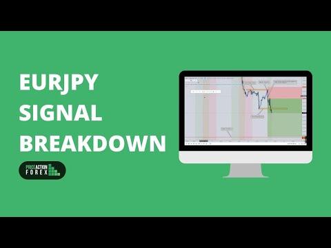 eurjpy-signal-breakdown-||-priceaction-forex-ltd.