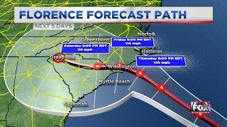 🔴Watch Now: Tracking Hurricane Florence 2018 | Live Updates