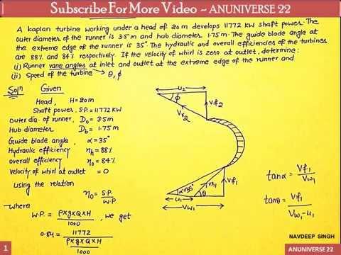 ANUNIVERSE 22 - NOTES - FM - TURBINE -  KAPLAN TURBINE (AXIAL FLOW REACTION TURBINE)NUMERICAL-1