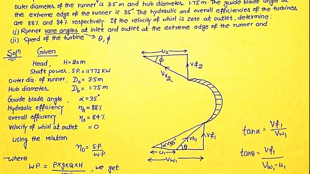 anuniverse 22 notes fm turbine kaplan turbine axial flow reaction turbine numerical 1 [ 1280 x 720 Pixel ]