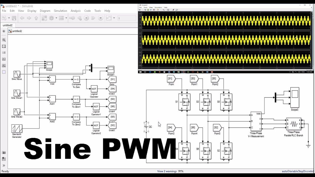 Sine pwm inverter simulink model, SPWM in simulink