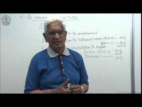 Study of Indian Agriculture by S K Agarwala for Class 11 CBSE Economics