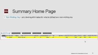 Time Track Supervisor Processing