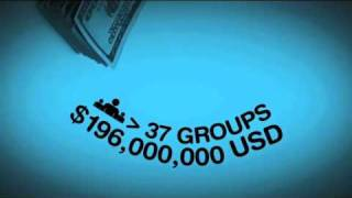 The Koch Brothers: Fake It Till You Make It | The Beast File