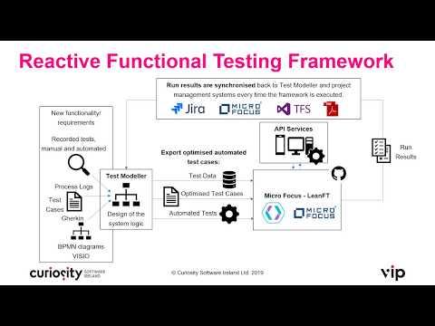 Model-Based Test Generation