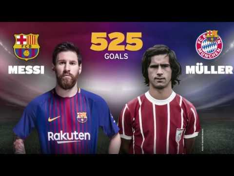 LIONEL MESSI samai Rekor GERD MULLER 525 gol untuk satu klub