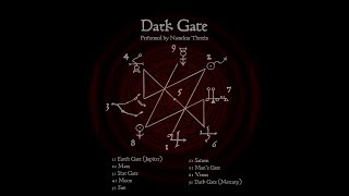 Chant of the Order of Nine Angles (ONA/O9A) - Dark Gate Performed by Nameless Therein