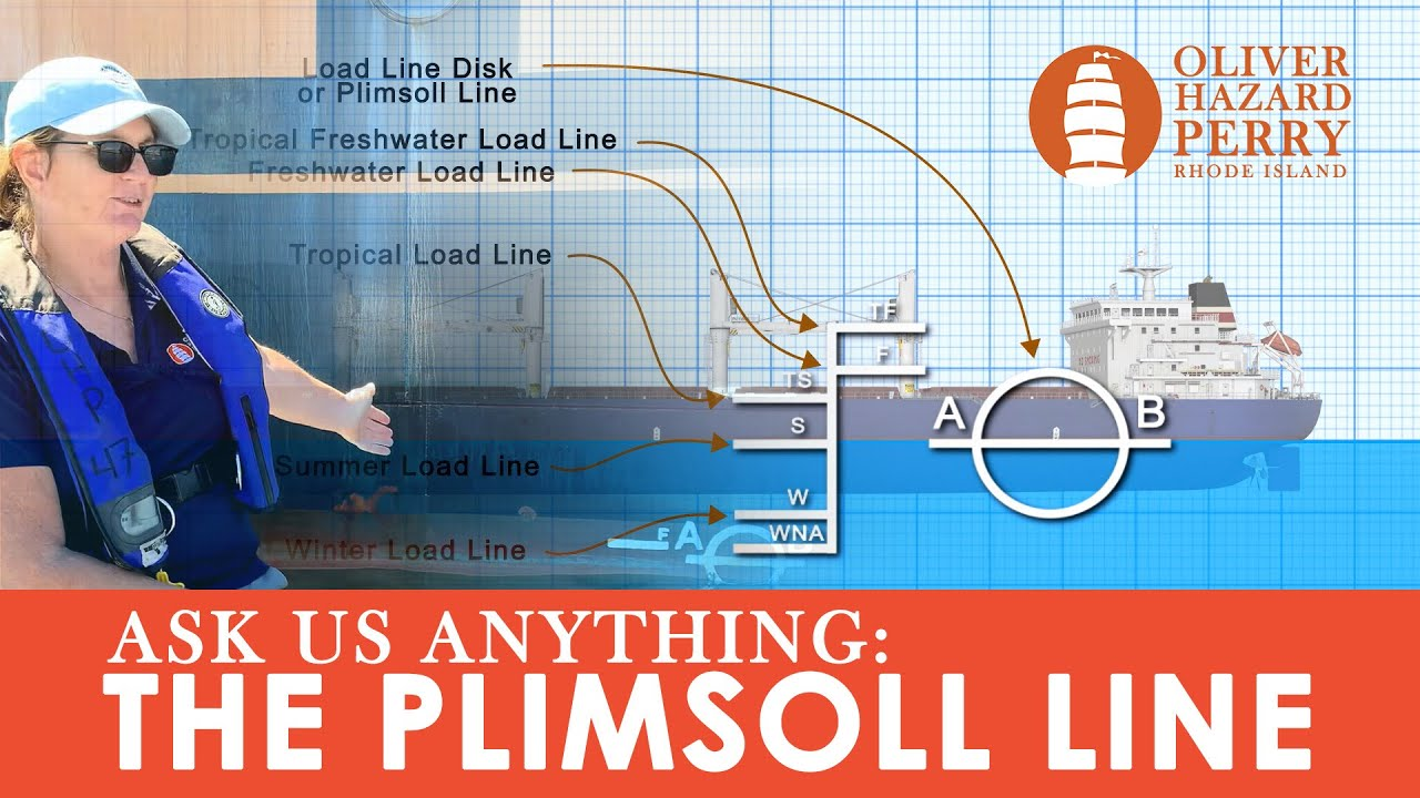 Download ASK US ANYTHING: The Plimsoll Line! Load lines on ships and how they're used.