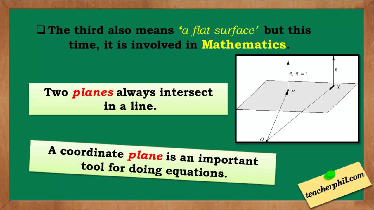 Plain vs plane 2 words that sound the same but are different