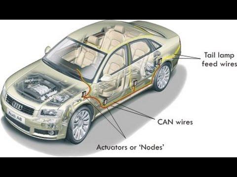 Vehicle CAN Network: Basics