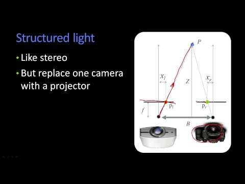 Structured Light
