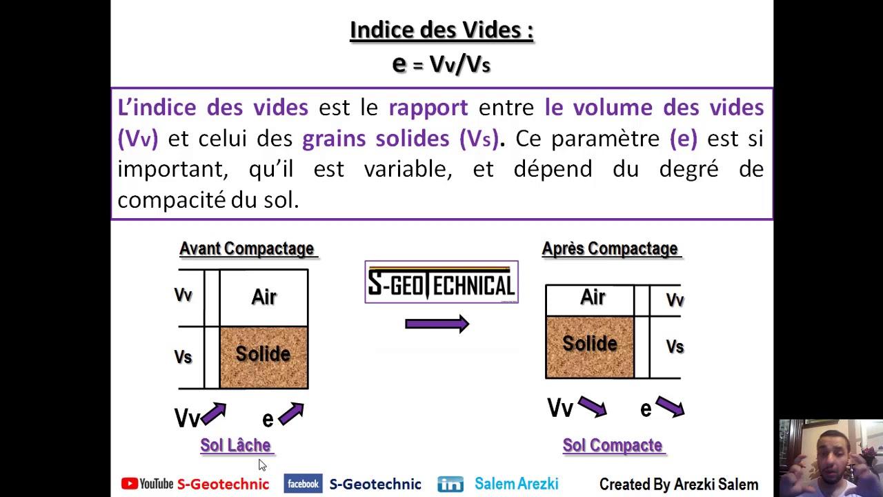 Cours Mécanique des Sols (Indice des vides, Porosité et Indice de densité)