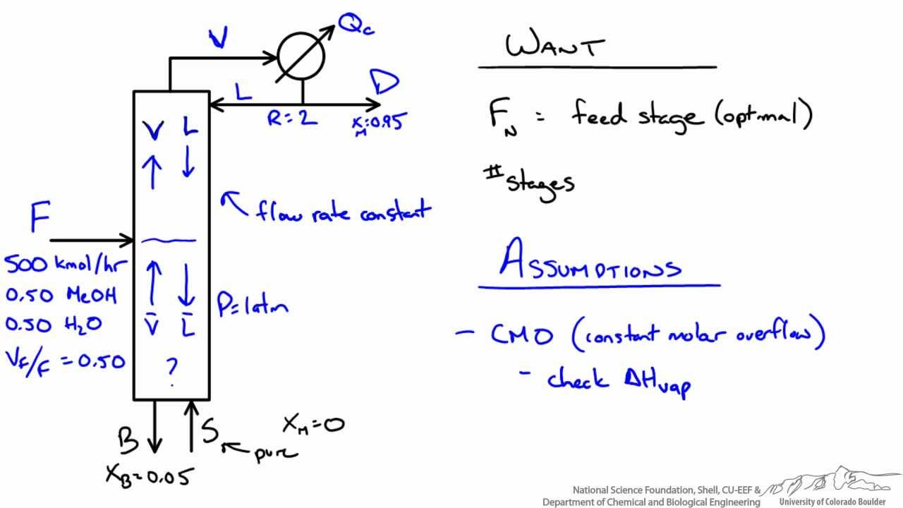 how to change reflux ratio of a column