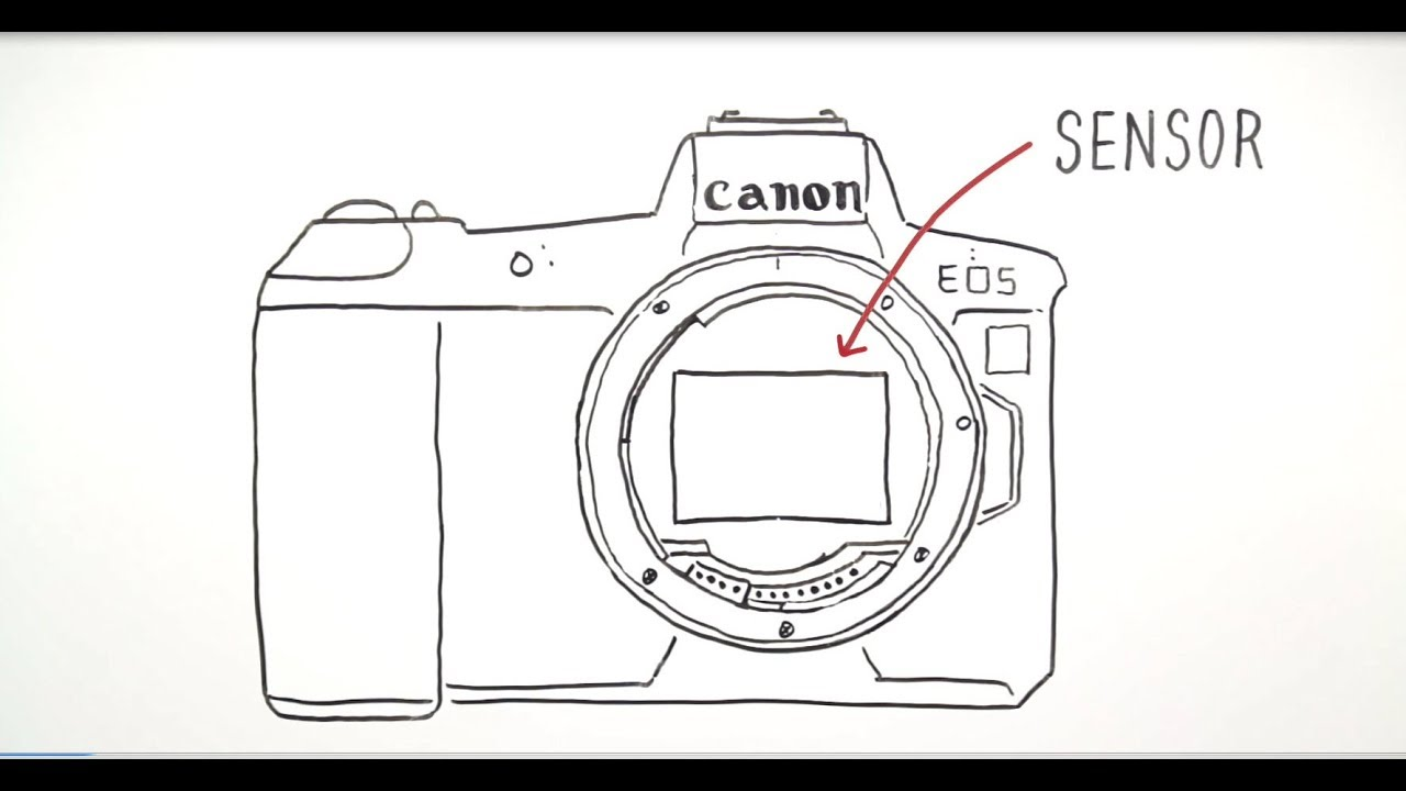 It is a photo of Revered Canon Camera Drawing