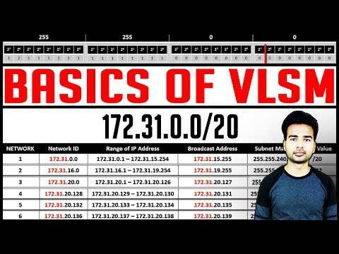VLSM SUBNETTING TUTORIAL | How to do VLSM and configure in Cisco Router with live example