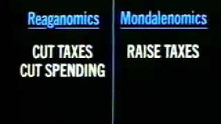 Ronald Reagan TV Ad  Reaganomics